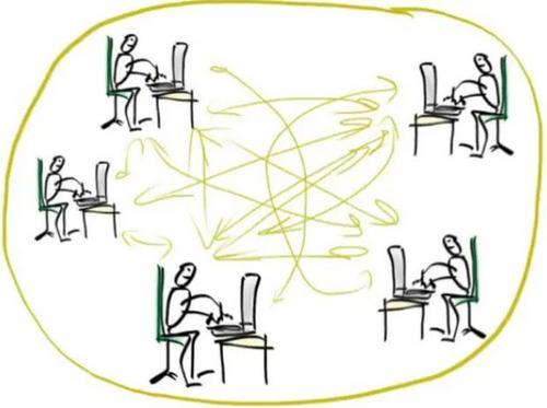 O poder da comunicação em transformações ágeis